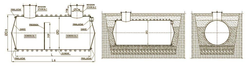 horizontalni-rezervoari